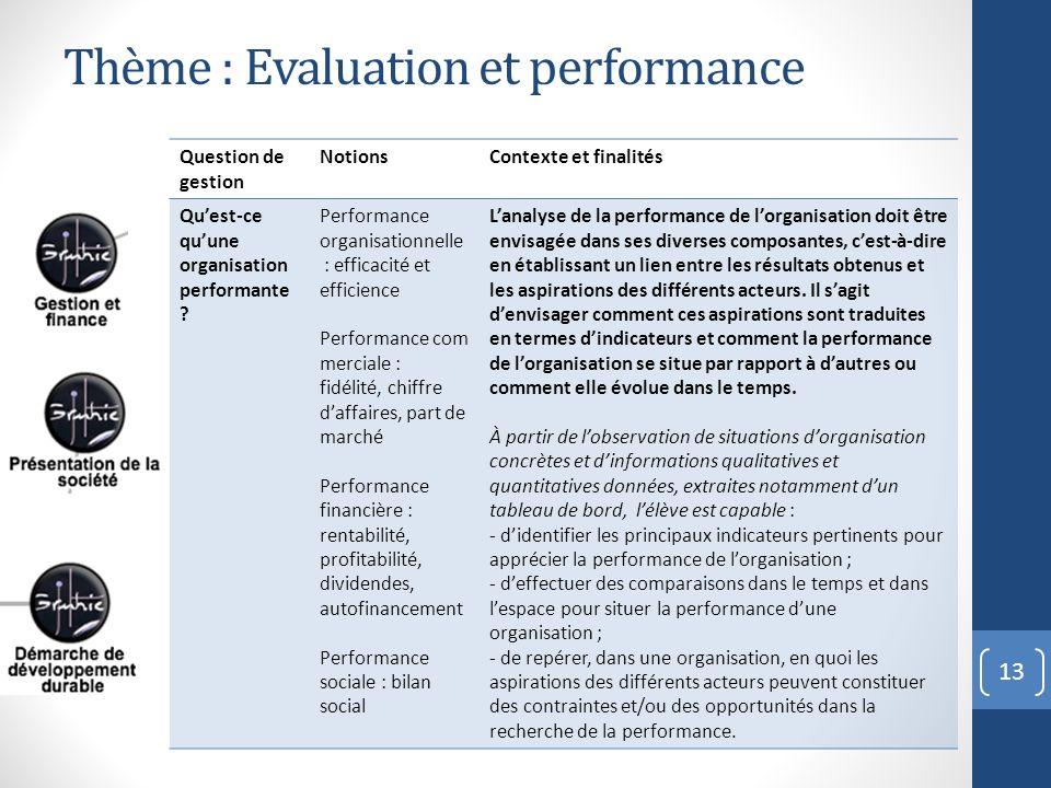 Thème : Evaluation et performance 13 Question de gestion NotionsContexte et finalités Quest-ce quune organisation performante ? Performance organisati
