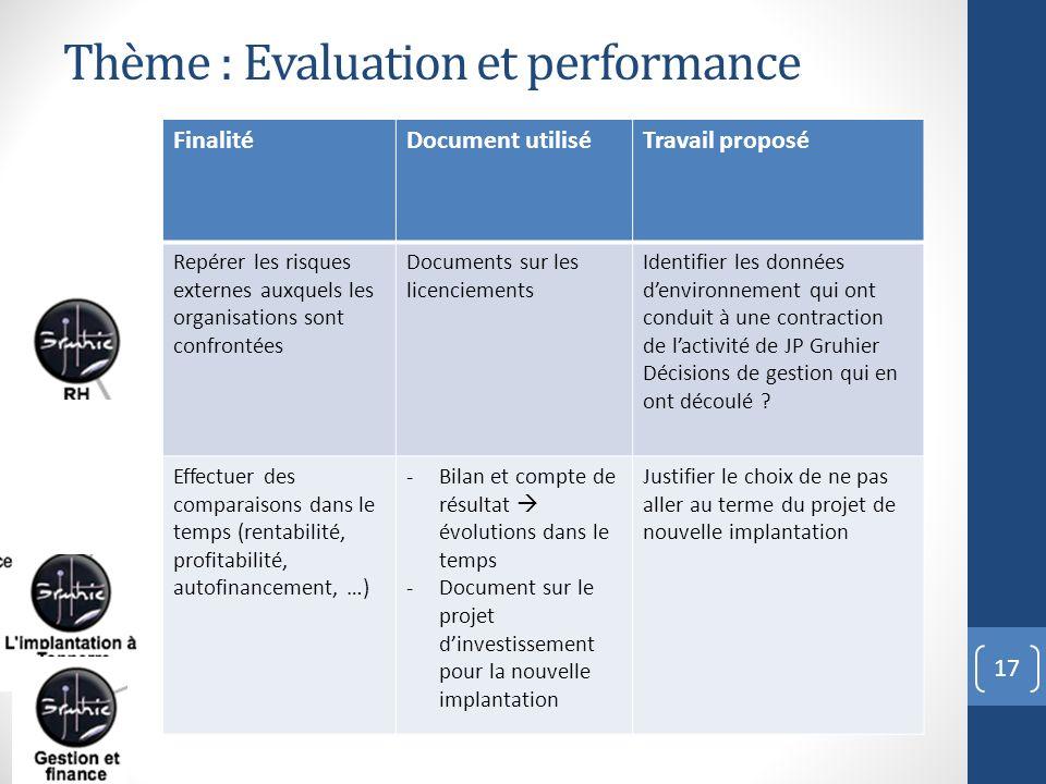 17 FinalitéDocument utiliséTravail proposé Repérer les risques externes auxquels les organisations sont confrontées Documents sur les licenciements Id