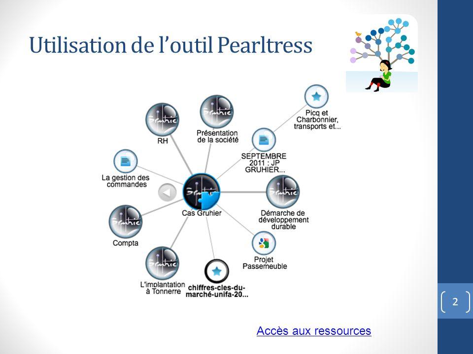 Utilisation de loutil Pearltress 2 Accès aux ressources