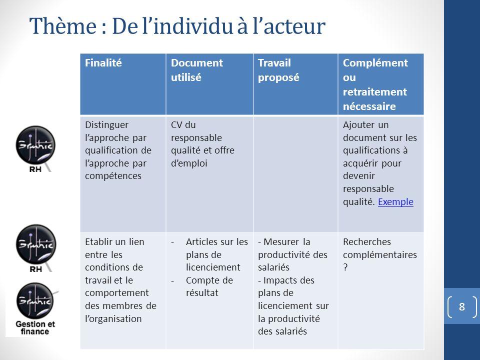 8 FinalitéDocument utilisé Travail proposé Complément ou retraitement nécessaire Distinguer lapproche par qualification de lapproche par compétences C