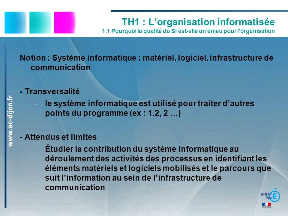 TH1 : Lorganisation informatisée 1.1 Pourquoi la qualité du SI est-elle un enjeu pour lorganisation Notion : Système informatique : matériel, logiciel