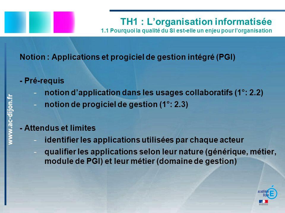 TH1 : Lorganisation informatisée 1.1 Pourquoi la qualité du SI est-elle un enjeu pour lorganisation Notion : Applications et progiciel de gestion inté