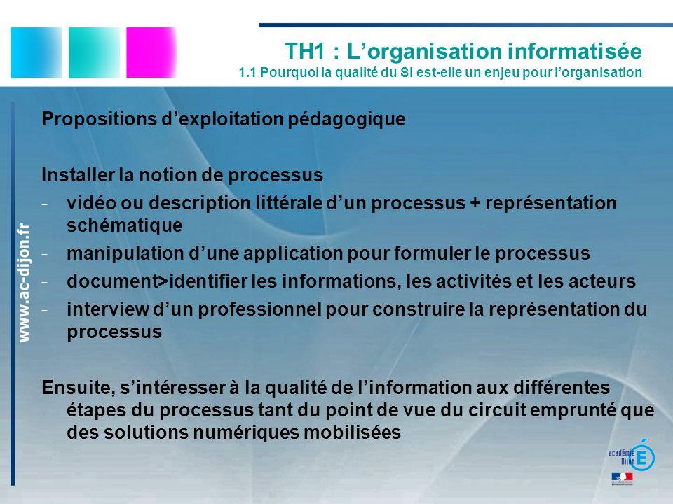 Propositions dexploitation pédagogique Installer la notion de processus -vidéo ou description littérale dun processus + représentation schématique -ma