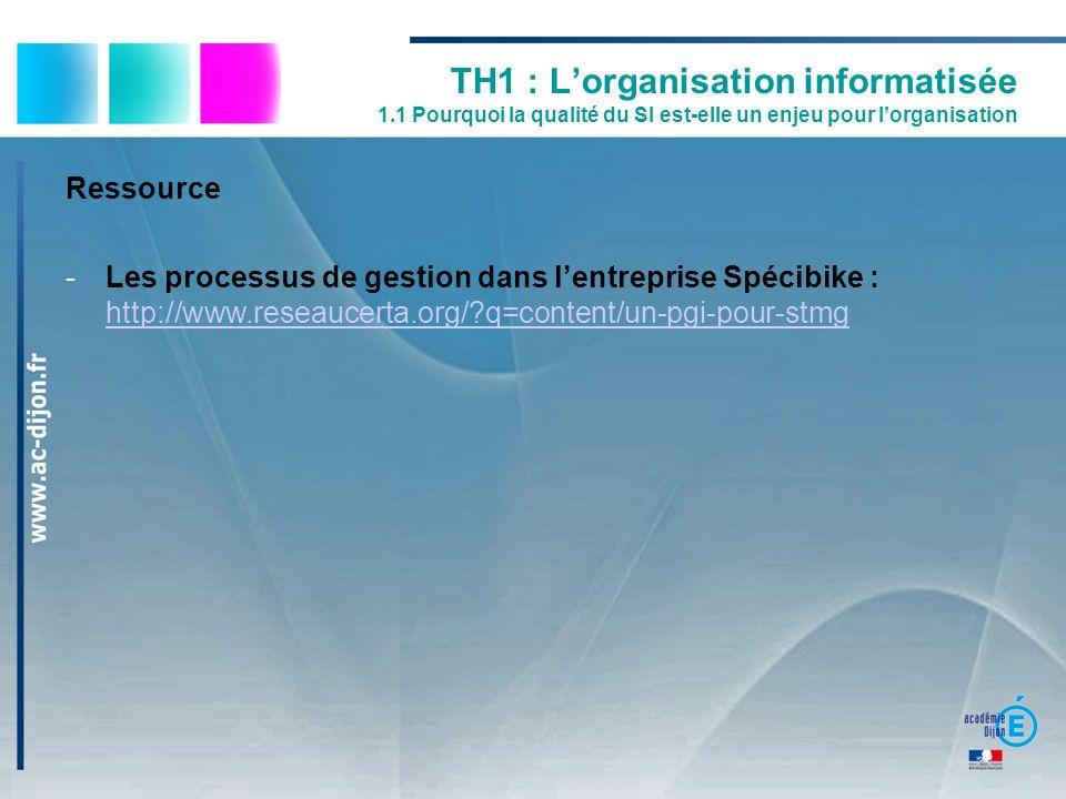 Ressource -Les processus de gestion dans lentreprise Spécibike : http://www.reseaucerta.org/?q=content/un-pgi-pour-stmg http://www.reseaucerta.org/?q=