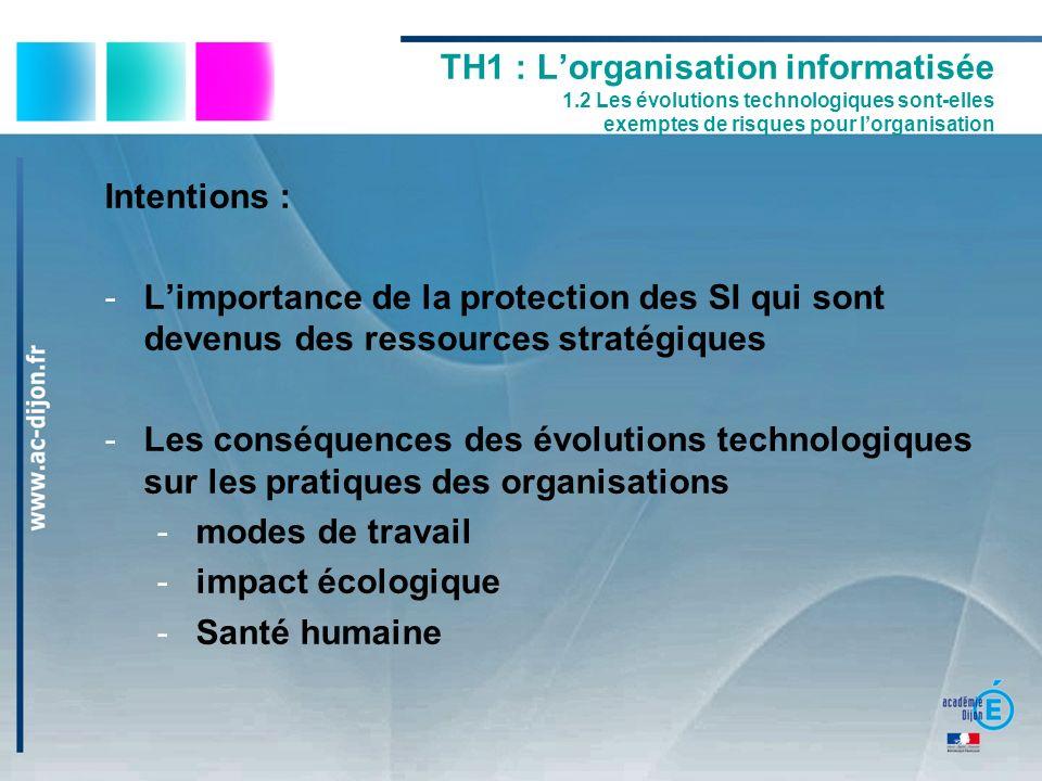 TH1 : Lorganisation informatisée 1.2 Les évolutions technologiques sont-elles exemptes de risques pour lorganisation Intentions : -Limportance de la p