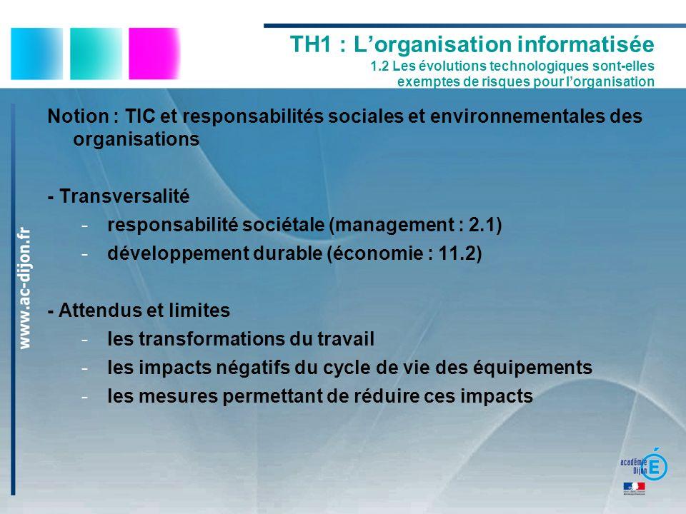 TH1 : Lorganisation informatisée 1.2 Les évolutions technologiques sont-elles exemptes de risques pour lorganisation Notion : TIC et responsabilités s