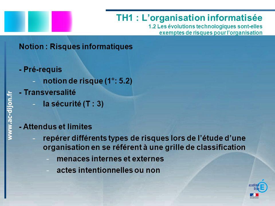 TH1 : Lorganisation informatisée 1.2 Les évolutions technologiques sont-elles exemptes de risques pour lorganisation Notion : Risques informatiques -