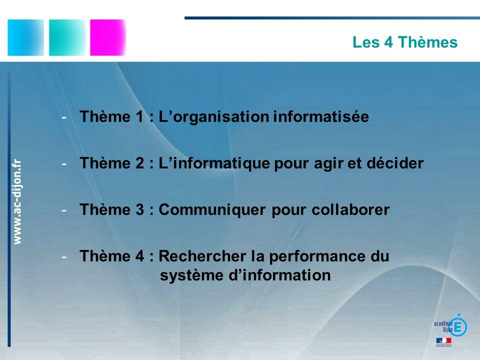 Les 4 Thèmes -Thème 1 : Lorganisation informatisée -Thème 2 : Linformatique pour agir et décider -Thème 3 : Communiquer pour collaborer -Thème 4 : Rec