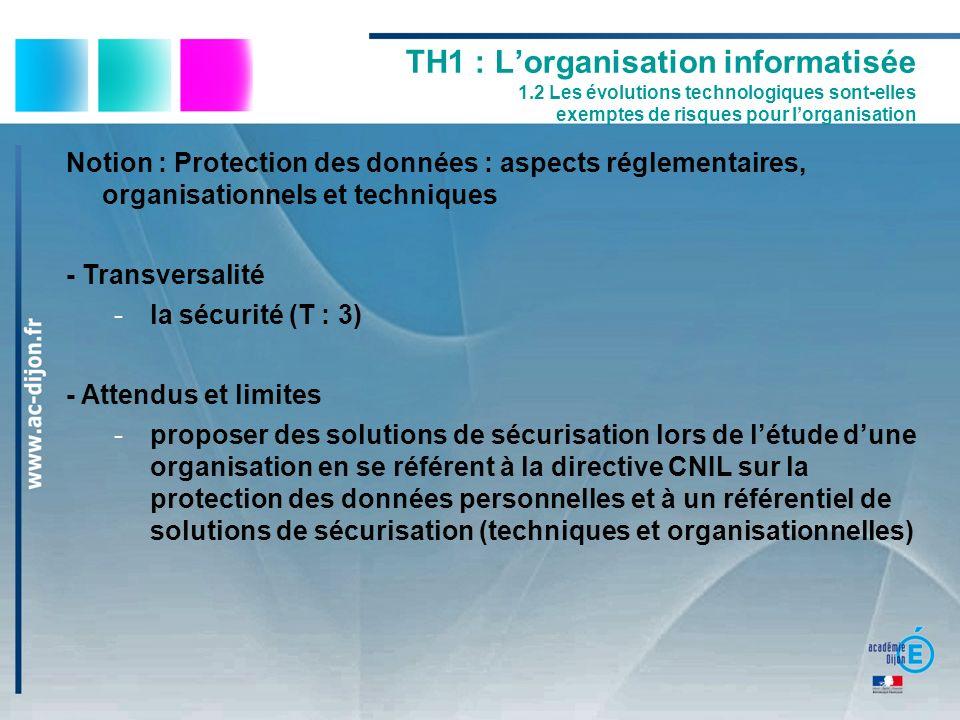 TH1 : Lorganisation informatisée 1.2 Les évolutions technologiques sont-elles exemptes de risques pour lorganisation Notion : Protection des données :