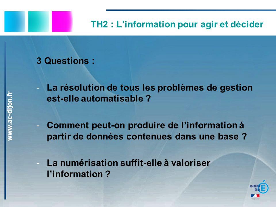TH2 : Linformation pour agir et décider 3 Questions : -La résolution de tous les problèmes de gestion est-elle automatisable ? -Comment peut-on produi