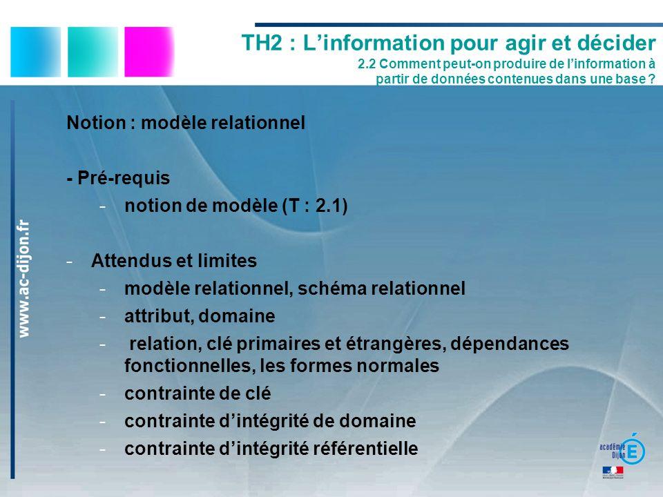 Notion : modèle relationnel - Pré-requis -notion de modèle (T : 2.1) -Attendus et limites -modèle relationnel, schéma relationnel -attribut, domaine -