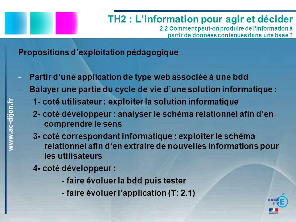 Propositions dexploitation pédagogique -Partir dune application de type web associée à une bdd -Balayer une partie du cycle de vie dune solution infor