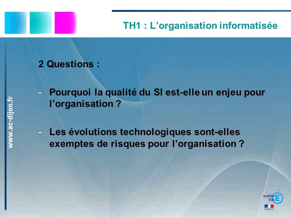 TH1 : Lorganisation informatisée 2 Questions : -Pourquoi la qualité du SI est-elle un enjeu pour lorganisation ? -Les évolutions technologiques sont-e