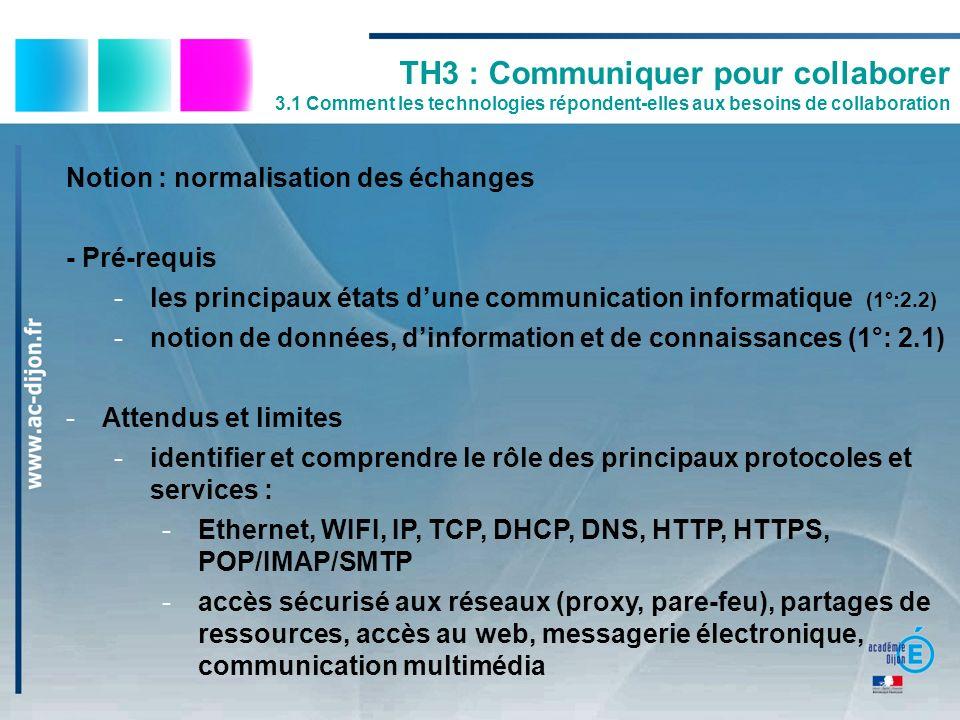 Notion : normalisation des échanges - Pré-requis -les principaux états dune communication informatique (1°:2.2) -notion de données, dinformation et de