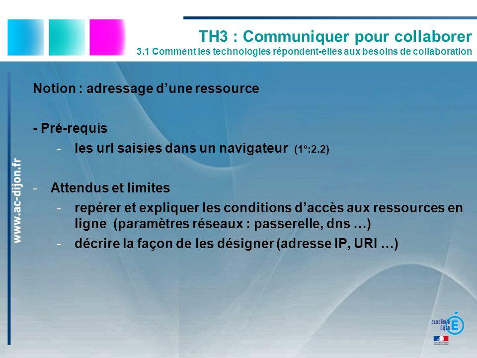 Notion : adressage dune ressource - Pré-requis -les url saisies dans un navigateur (1°:2.2) -Attendus et limites -repérer et expliquer les conditions