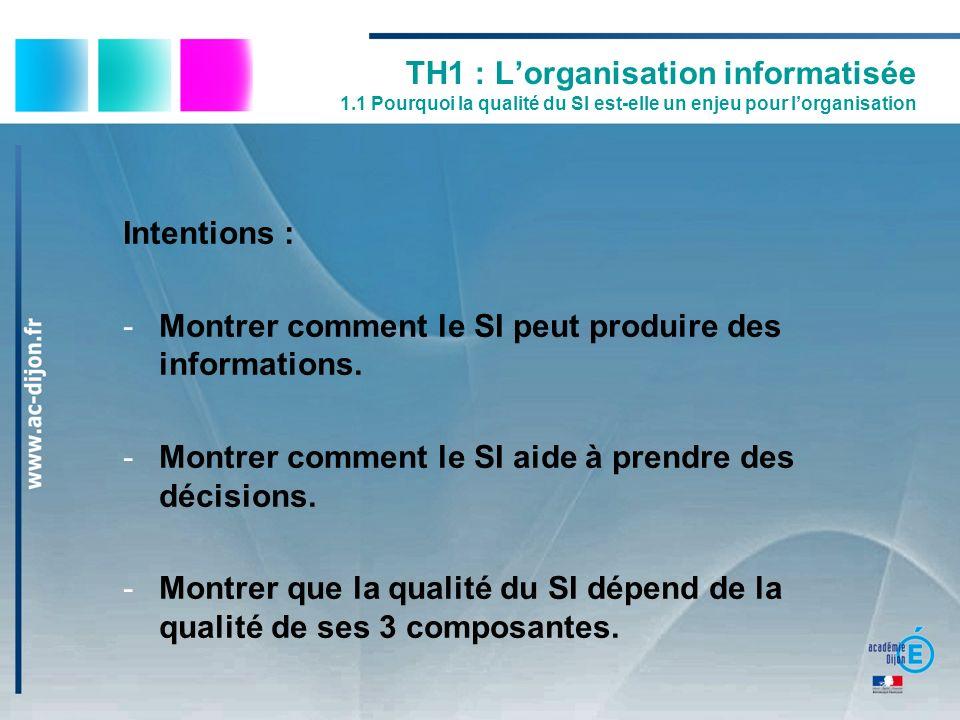 TH1 : Lorganisation informatisée 1.1 Pourquoi la qualité du SI est-elle un enjeu pour lorganisation Intentions : -Montrer comment le SI peut produire