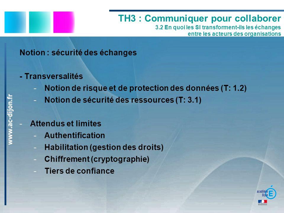 Notion : sécurité des échanges - Transversalités -Notion de risque et de protection des données (T: 1.2) -Notion de sécurité des ressources (T: 3.1) -