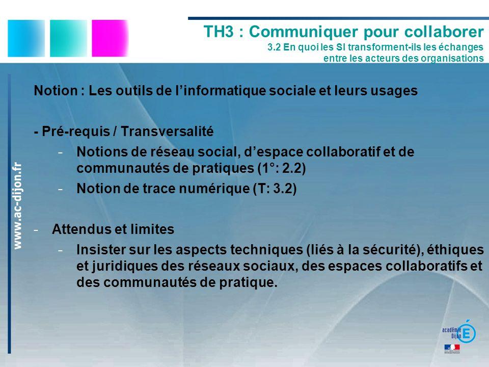 Notion : Les outils de linformatique sociale et leurs usages - Pré-requis / Transversalité -Notions de réseau social, despace collaboratif et de commu