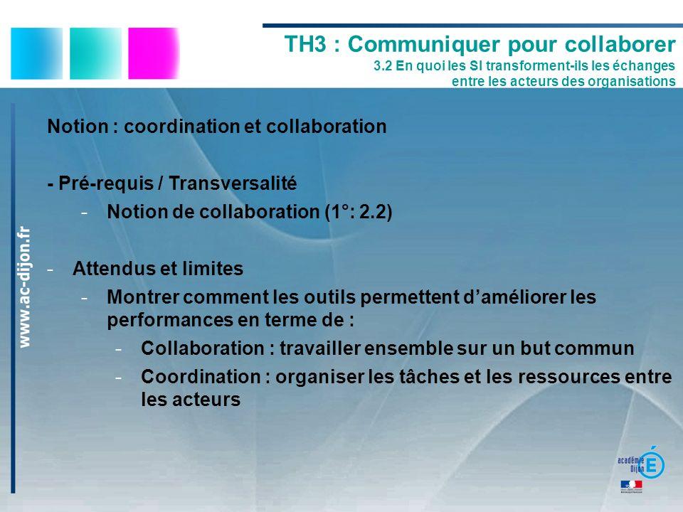 Notion : coordination et collaboration - Pré-requis / Transversalité -Notion de collaboration (1°: 2.2) -Attendus et limites -Montrer comment les outi