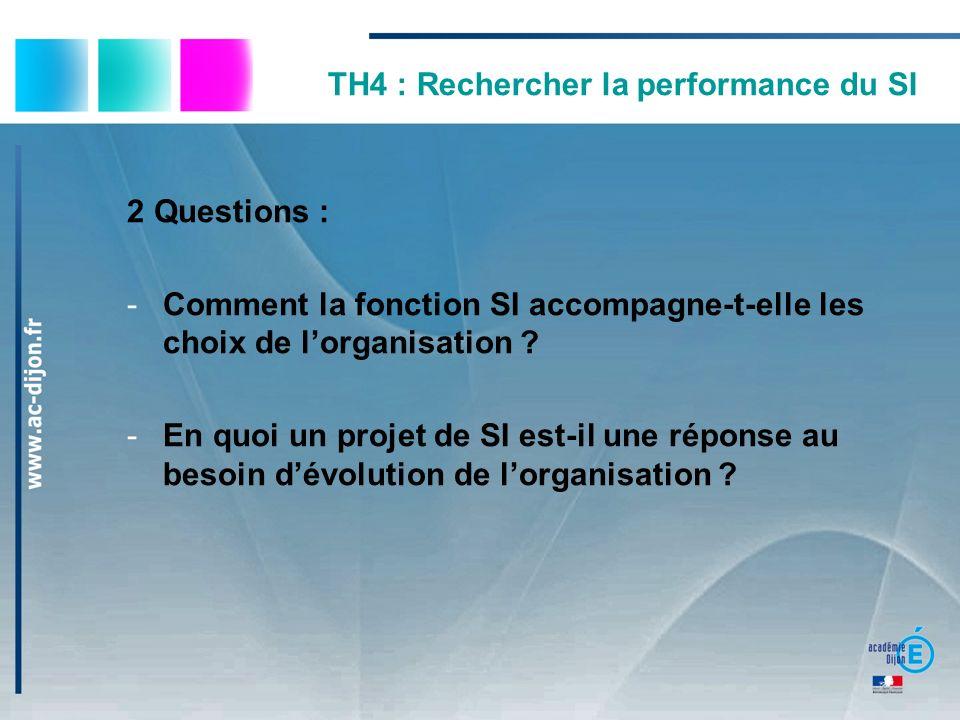 TH4 : Rechercher la performance du SI 2 Questions : -Comment la fonction SI accompagne-t-elle les choix de lorganisation ? -En quoi un projet de SI es