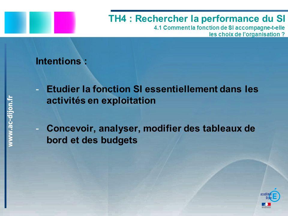 TH4 : Rechercher la performance du SI 4.1 Comment la fonction de SI accompagne-t-elle les choix de lorganisation ? Intentions : -Etudier la fonction S
