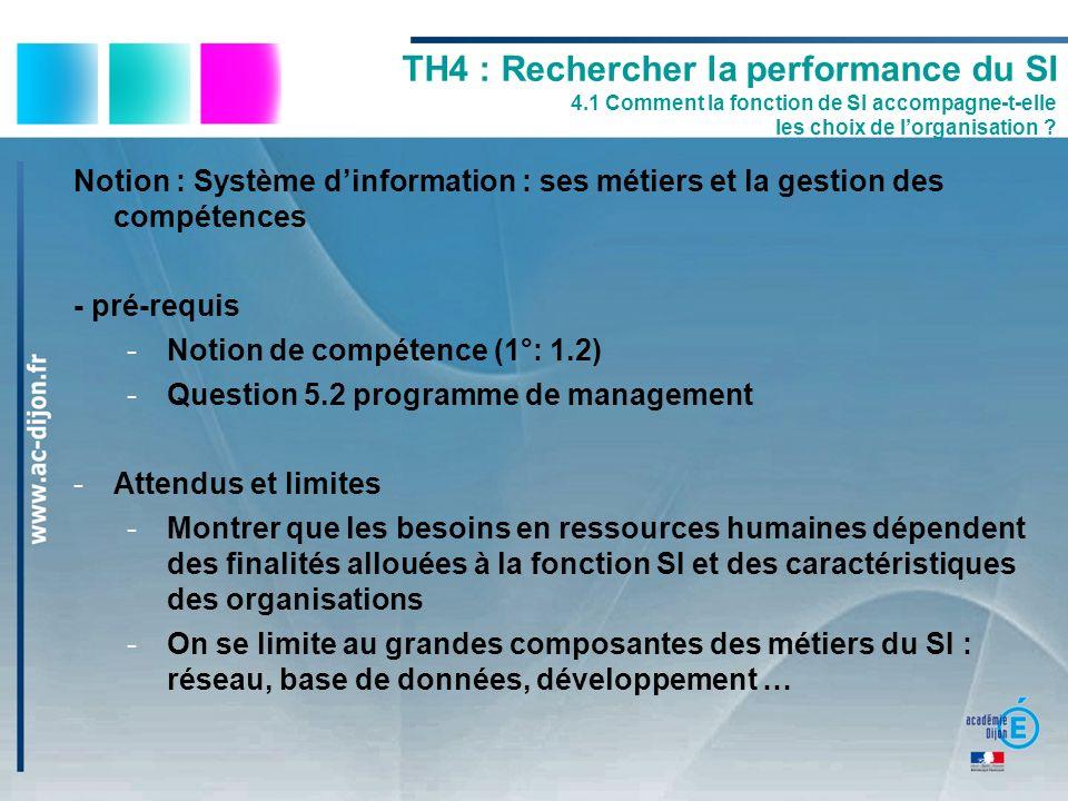Notion : Système dinformation : ses métiers et la gestion des compétences - pré-requis -Notion de compétence (1°: 1.2) -Question 5.2 programme de mana
