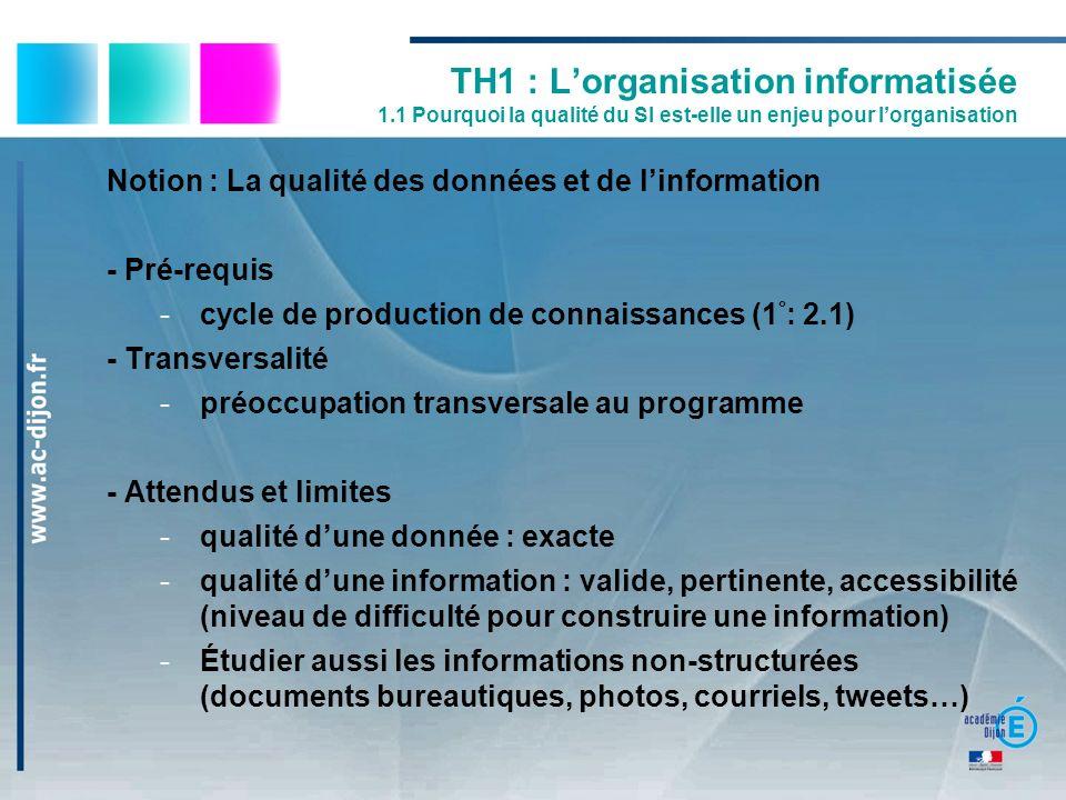 TH1 : Lorganisation informatisée 1.1 Pourquoi la qualité du SI est-elle un enjeu pour lorganisation Notion : La qualité des données et de linformation