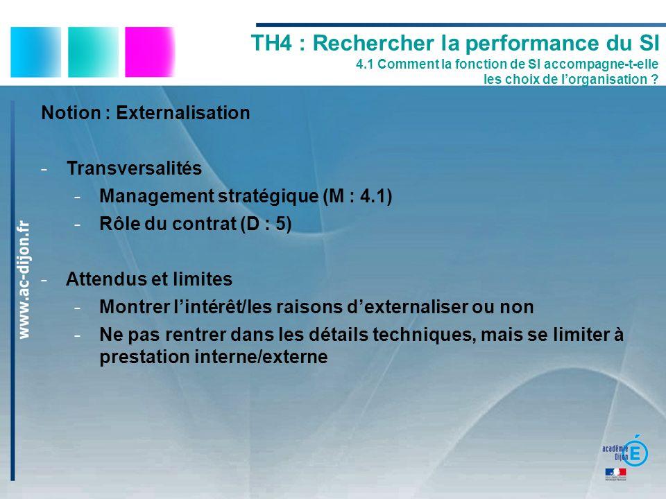 Notion : Externalisation -Transversalités -Management stratégique (M : 4.1) -Rôle du contrat (D : 5) -Attendus et limites -Montrer lintérêt/les raison