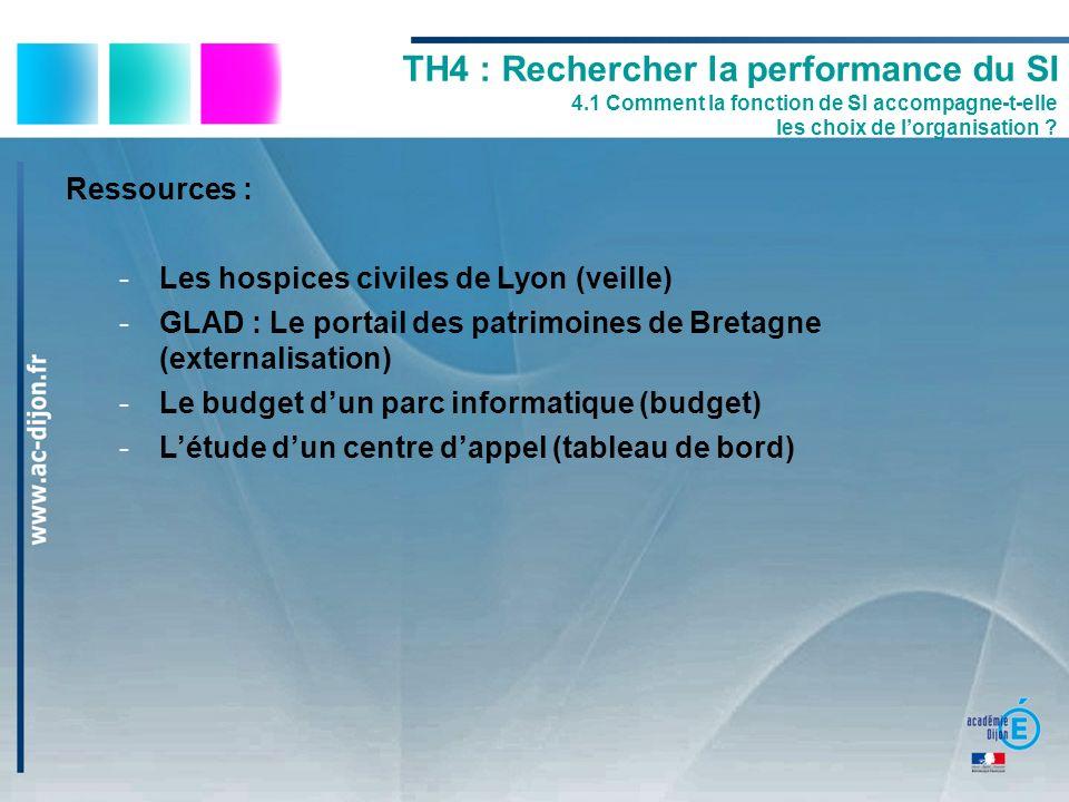 Ressources : -Les hospices civiles de Lyon (veille) -GLAD : Le portail des patrimoines de Bretagne (externalisation) -Le budget dun parc informatique