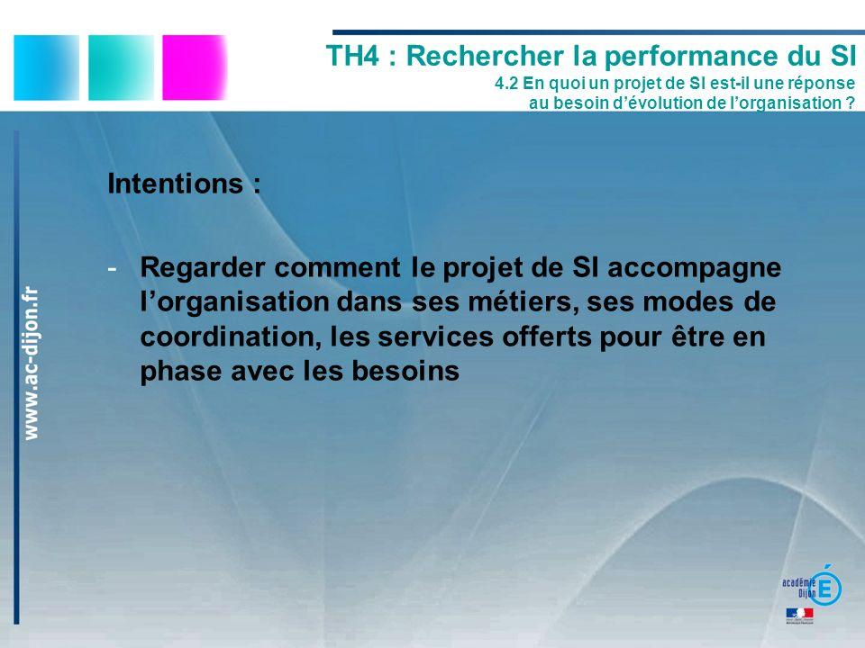 TH4 : Rechercher la performance du SI 4.2 En quoi un projet de SI est-il une réponse au besoin dévolution de lorganisation ? Intentions : -Regarder co