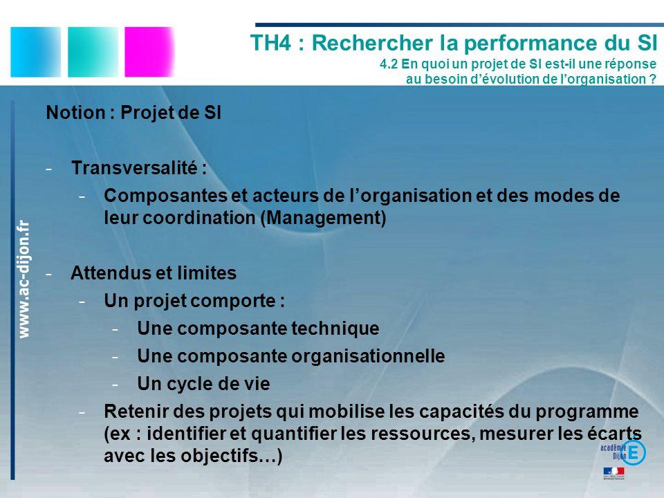 Notion : Projet de SI -Transversalité : -Composantes et acteurs de lorganisation et des modes de leur coordination (Management) -Attendus et limites -