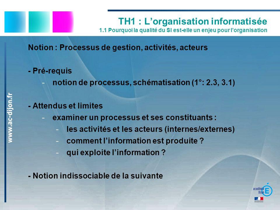 TH1 : Lorganisation informatisée 1.1 Pourquoi la qualité du SI est-elle un enjeu pour lorganisation Notion : Processus de gestion, activités, acteurs
