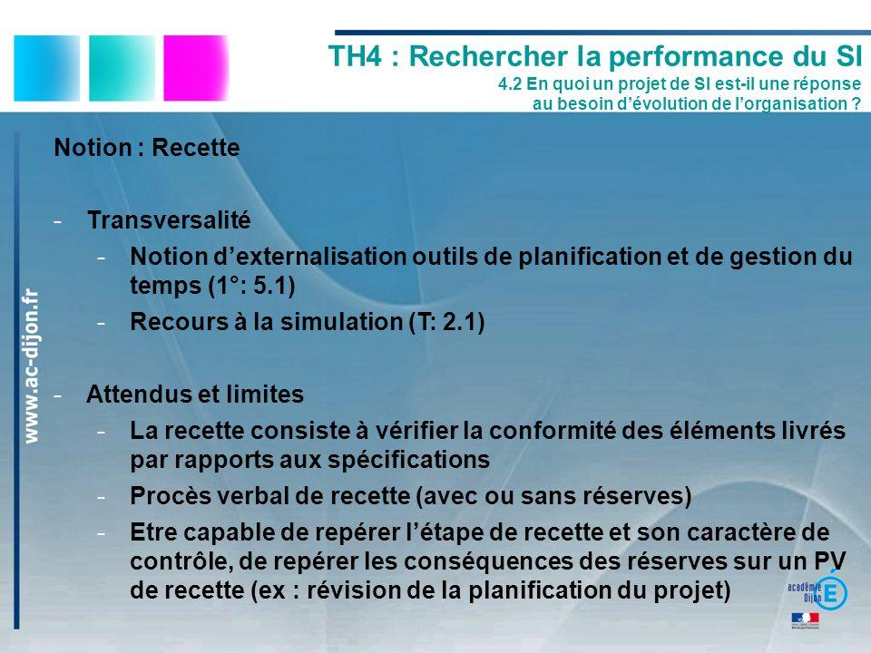 Notion : Recette -Transversalité -Notion dexternalisation outils de planification et de gestion du temps (1°: 5.1) -Recours à la simulation (T: 2.1) -