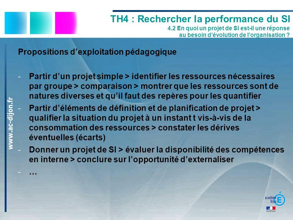 Propositions dexploitation pédagogique -Partir dun projet simple > identifier les ressources nécessaires par groupe > comparaison > montrer que les re