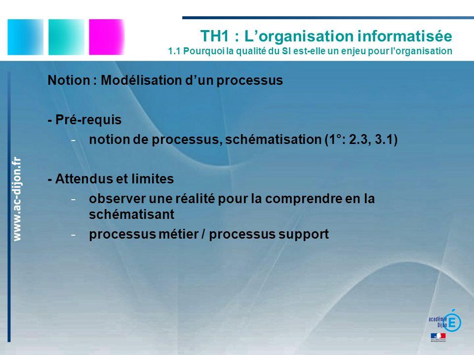 TH1 : Lorganisation informatisée 1.1 Pourquoi la qualité du SI est-elle un enjeu pour lorganisation Notion : Modélisation dun processus - Pré-requis -