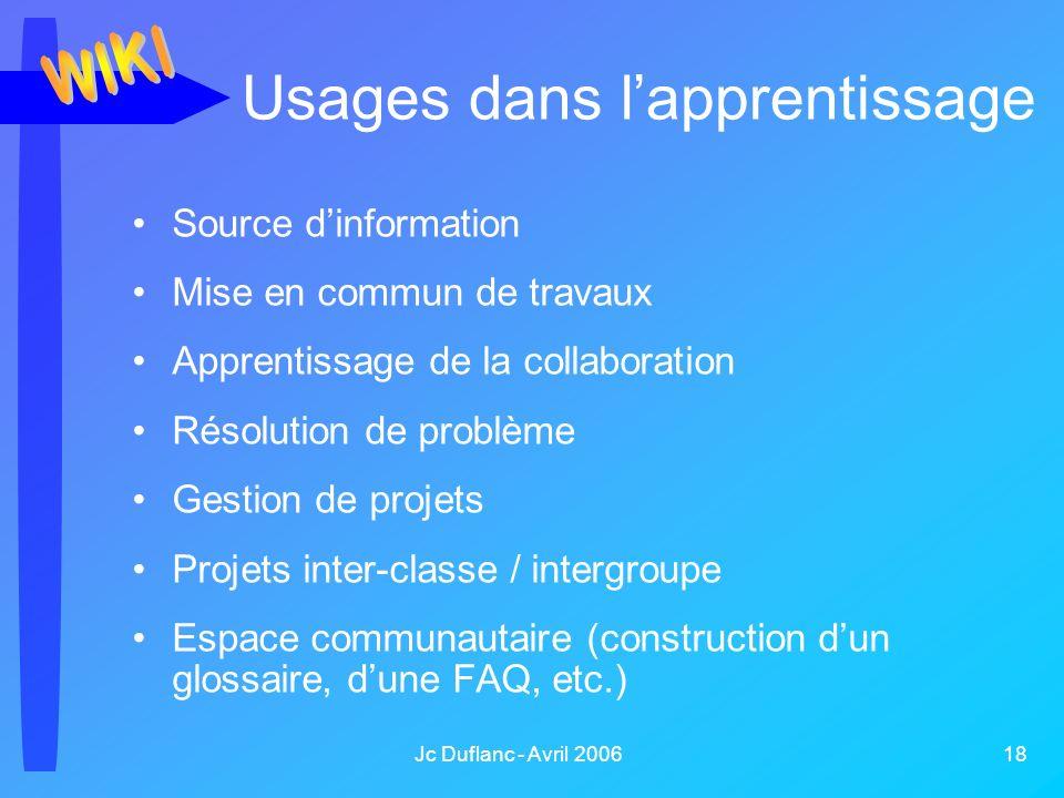 Jc Duflanc - Avril 2006 18 Usages dans lapprentissage Source dinformation Mise en commun de travaux Apprentissage de la collaboration Résolution de pr