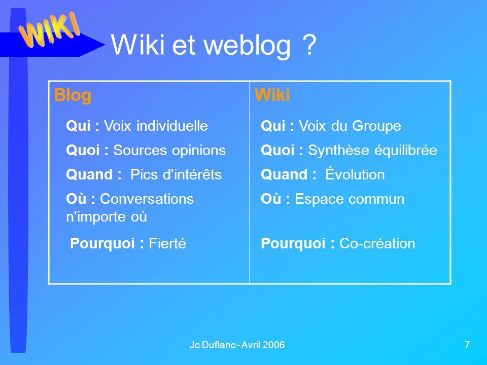 Jc Duflanc - Avril 2006 7 Blog Wiki Wiki et weblog ? Qui : Voix individuelle Quoi : Sources opinions Quand : Pics d'intérêts Pourquoi : Fierté Qui : V