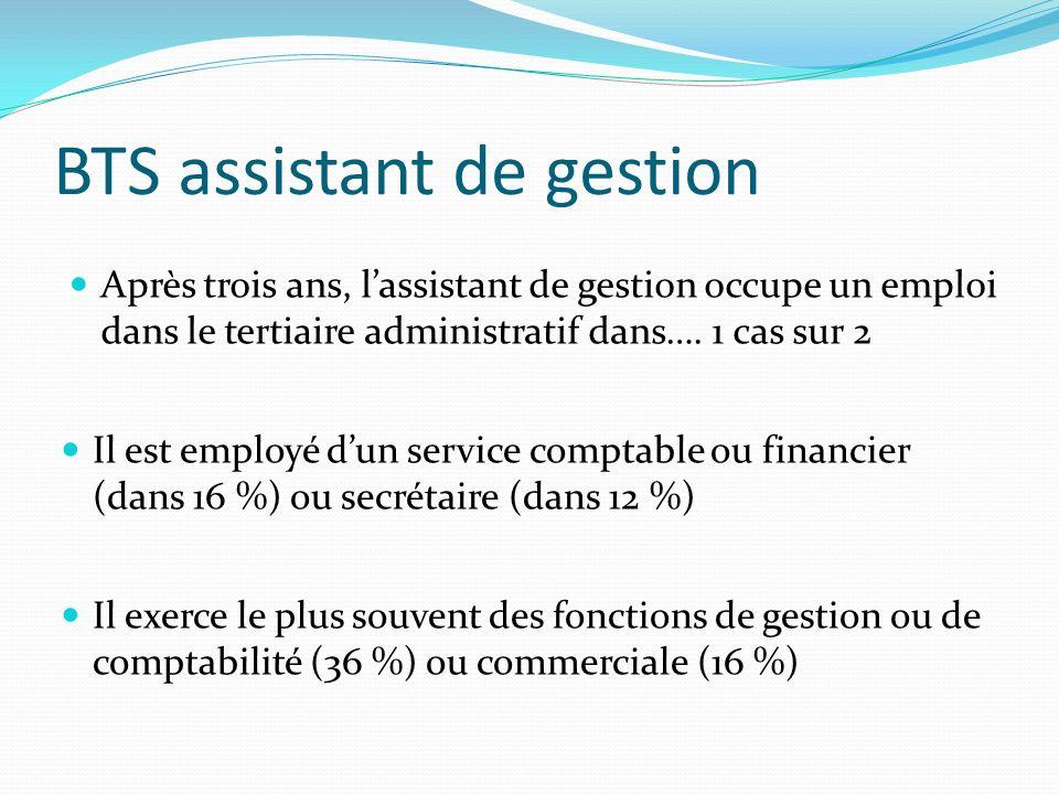 BTS assistant de gestion Après trois ans, lassistant de gestion occupe un emploi dans le tertiaire administratif dans….