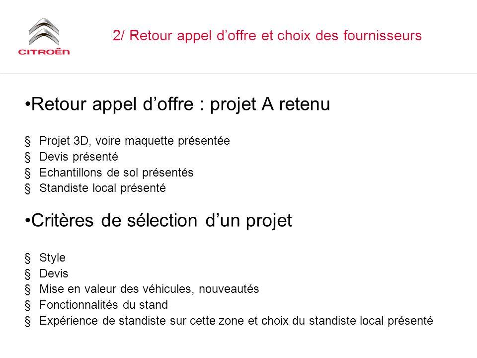 2/ Retour appel doffre et choix des fournisseurs Retour appel doffre : projet A retenu §Projet 3D, voire maquette présentée §Devis présenté §Echantill