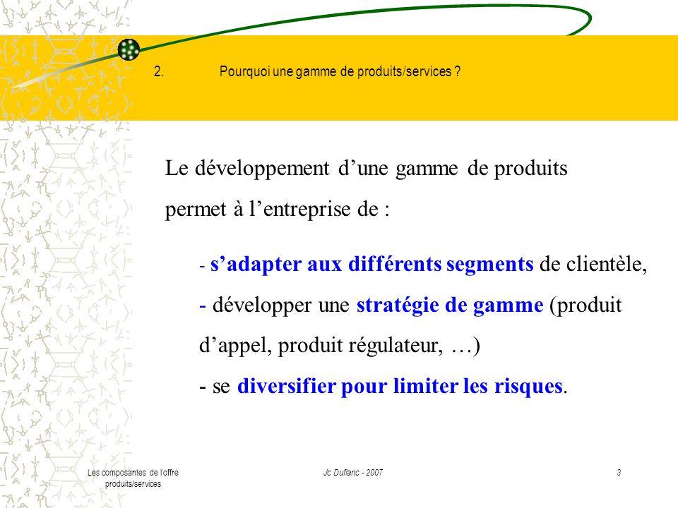Jc Duflanc - 2007 Les composantes de l'offre produits/services 3 Le développement dune gamme de produits permet à lentreprise de : 2. Pourquoi une gam