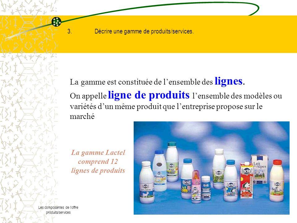 Jc Duflanc - 2007 Les composantes de l'offre produits/services 4 La gamme est constituée de lensemble des lignes. On appelle ligne de produits lensemb