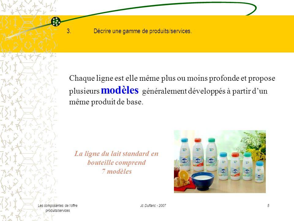 Jc Duflanc - 2007 Les composantes de l'offre produits/services 5 Chaque ligne est elle même plus ou moins profonde et propose plusieurs modèles généra