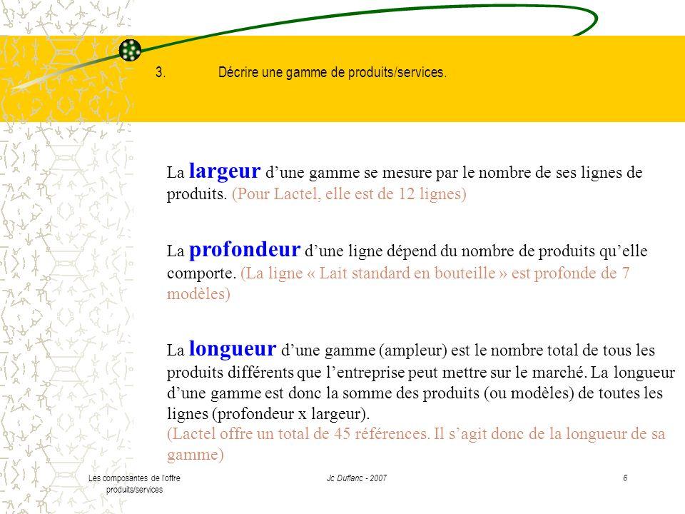 Jc Duflanc - 2007 Les composantes de l'offre produits/services 6 La largeur dune gamme se mesure par le nombre de ses lignes de produits. (Pour Lactel
