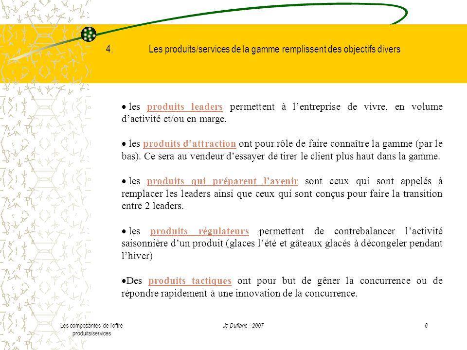 Jc Duflanc - 2007 Les composantes de l'offre produits/services 8 les produits leaders permettent à lentreprise de vivre, en volume dactivité et/ou en