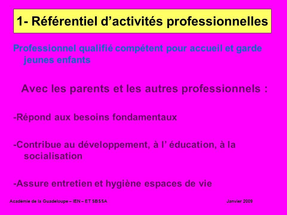 EP1 : Prise en charge de lenfant à domicile EP2 : Accompagnement éducatif de lenfant EP3 : Techniques de services à lusager EPREUVES Académie de la Guadeloupe – IEN – ET SBSSA Janvier 2009