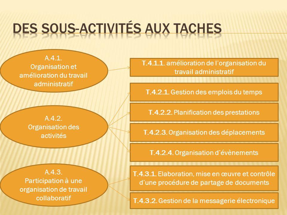A.4.1. Organisation et amélioration du travail administratif A.4.2. Organisation des activités A.4.3. Participation à une organisation de travail coll