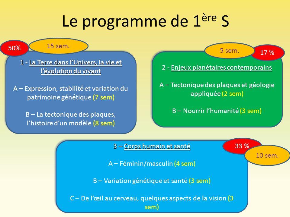 Le programme de 1 ère S 1 - La Terre dans lUnivers, la vie et lévolution du vivant A – Expression, stabilité et variation du patrimoine génétique (7 s
