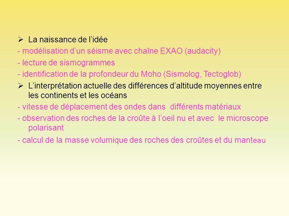 La naissance de lidée - modélisation dun séisme avec chaîne EXAO (audacity) - lecture de sismogrammes - identification de la profondeur du Moho (Sismo