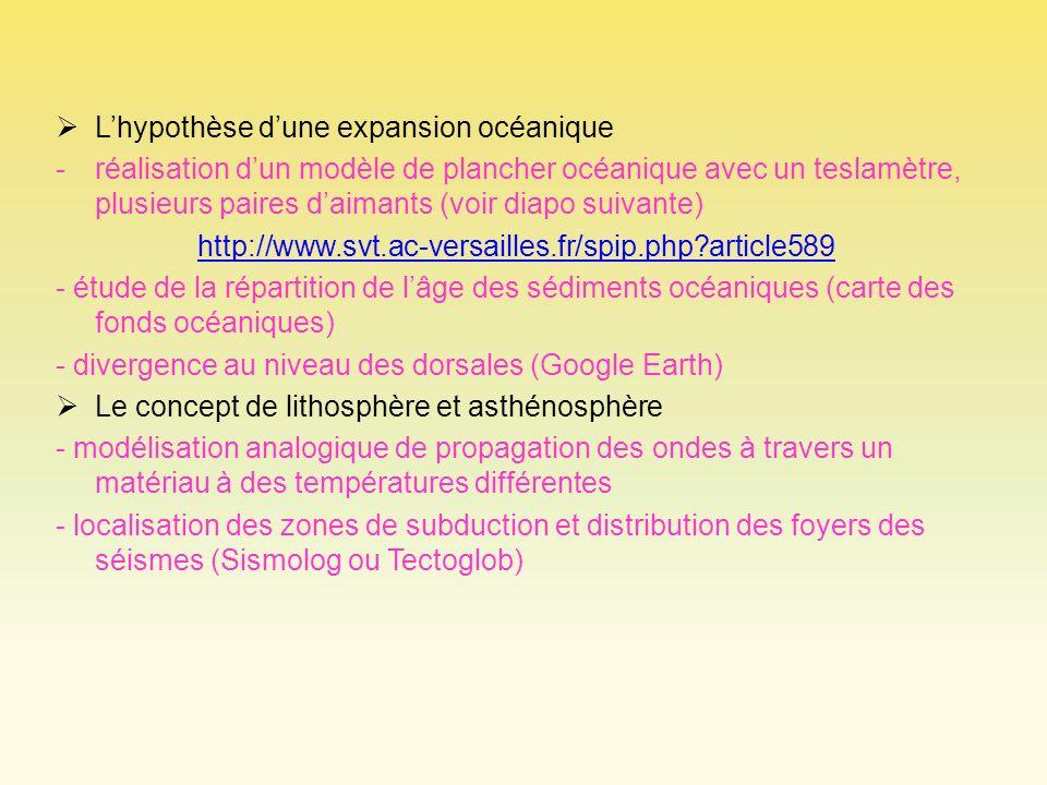 Lhypothèse dune expansion océanique -réalisation dun modèle de plancher océanique avec un teslamètre, plusieurs paires daimants (voir diapo suivante)