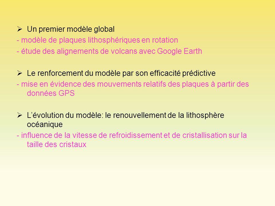 Un premier modèle global - modèle de plaques lithosphériques en rotation - étude des alignements de volcans avec Google Earth Le renforcement du modèl